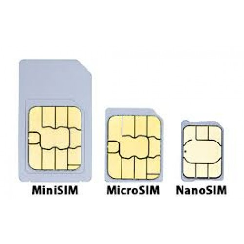 Smartjac Test (U)Sim Card - Configure Your Sim Card!