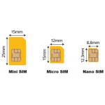 a  Test UICC - SIM Cards